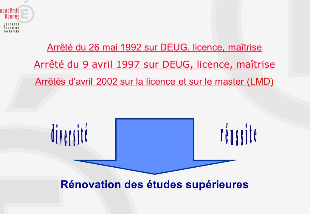 Journée sur la transition lycées - enseignement supérieur 5 mars 2004