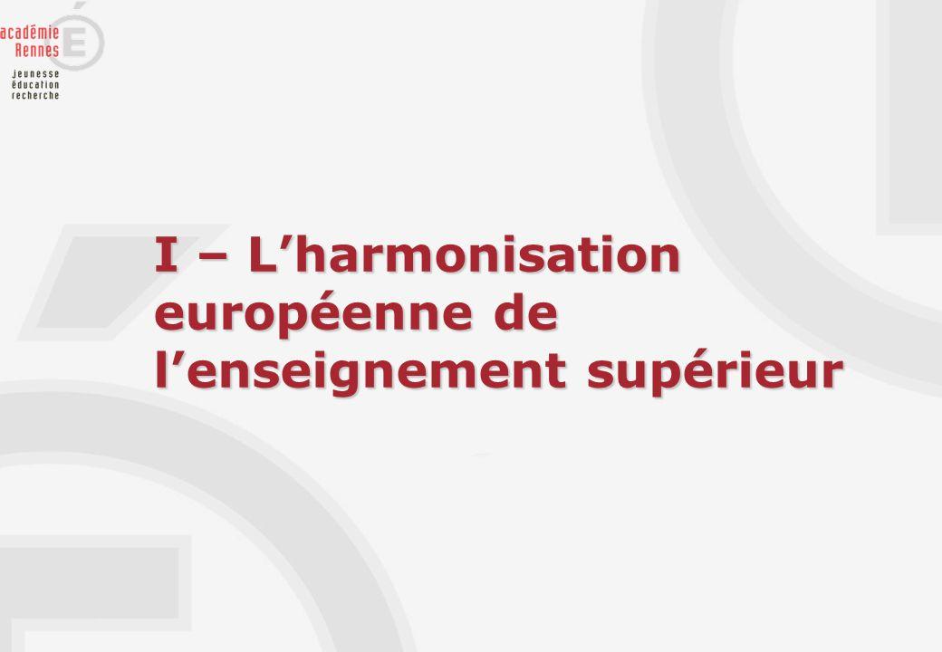 I – L'harmonisation européenne de l'enseignement supérieur