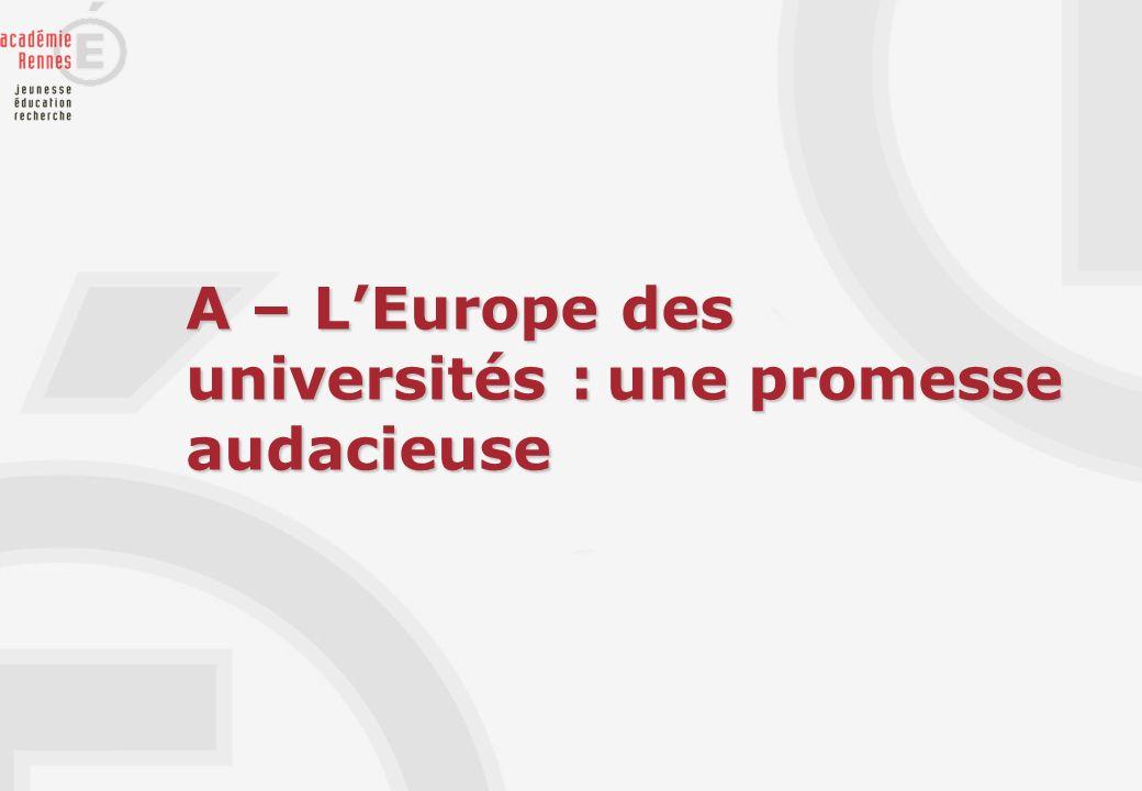 A – L'Europe des universités : une promesse audacieuse