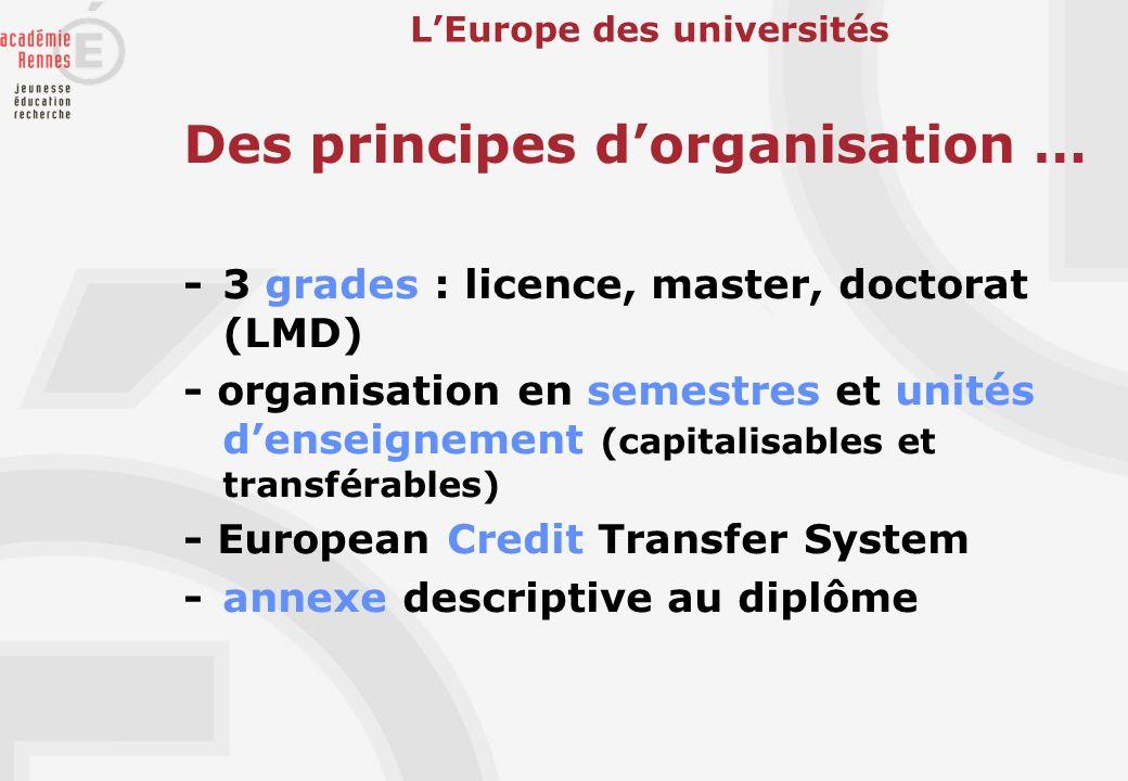 L'Europe des universités