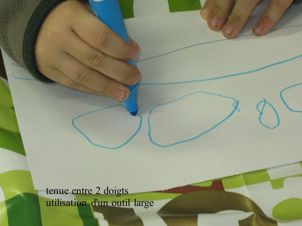 tenue entre 2 doigts utilisation d un outil large