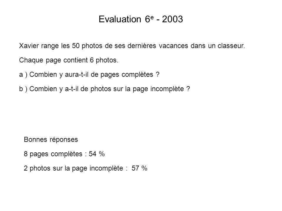 Evaluation 6e - 2003 Xavier range les 50 photos de ses dernières vacances dans un classeur. Chaque page contient 6 photos.