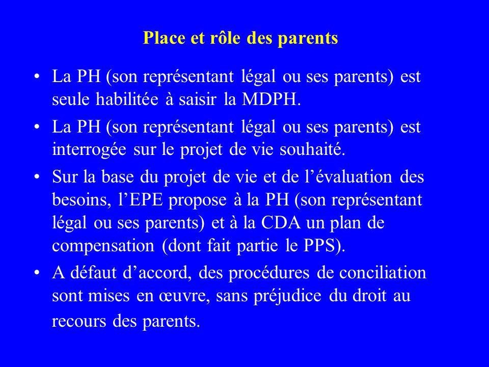 Place et rôle des parents