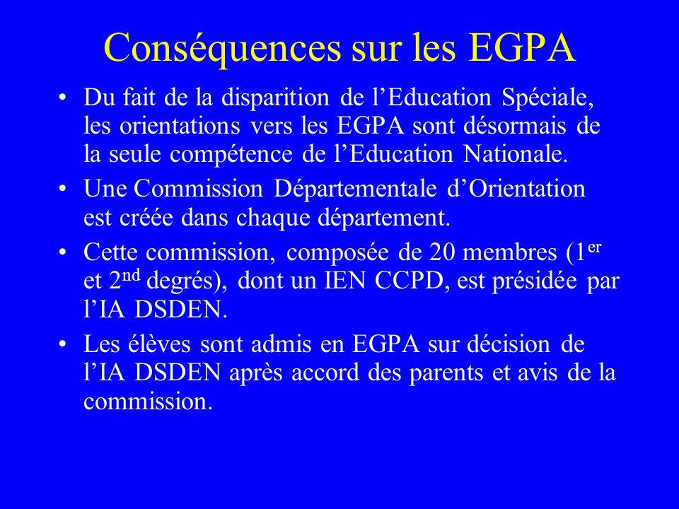 Conséquences sur les EGPA