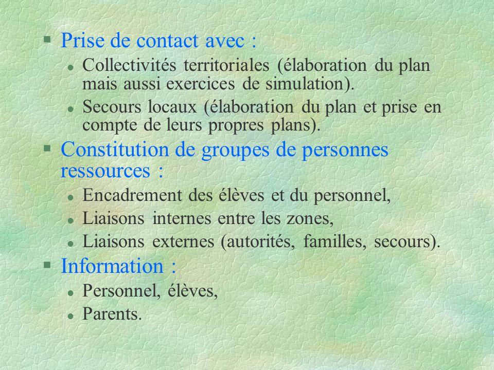 Constitution de groupes de personnes ressources :