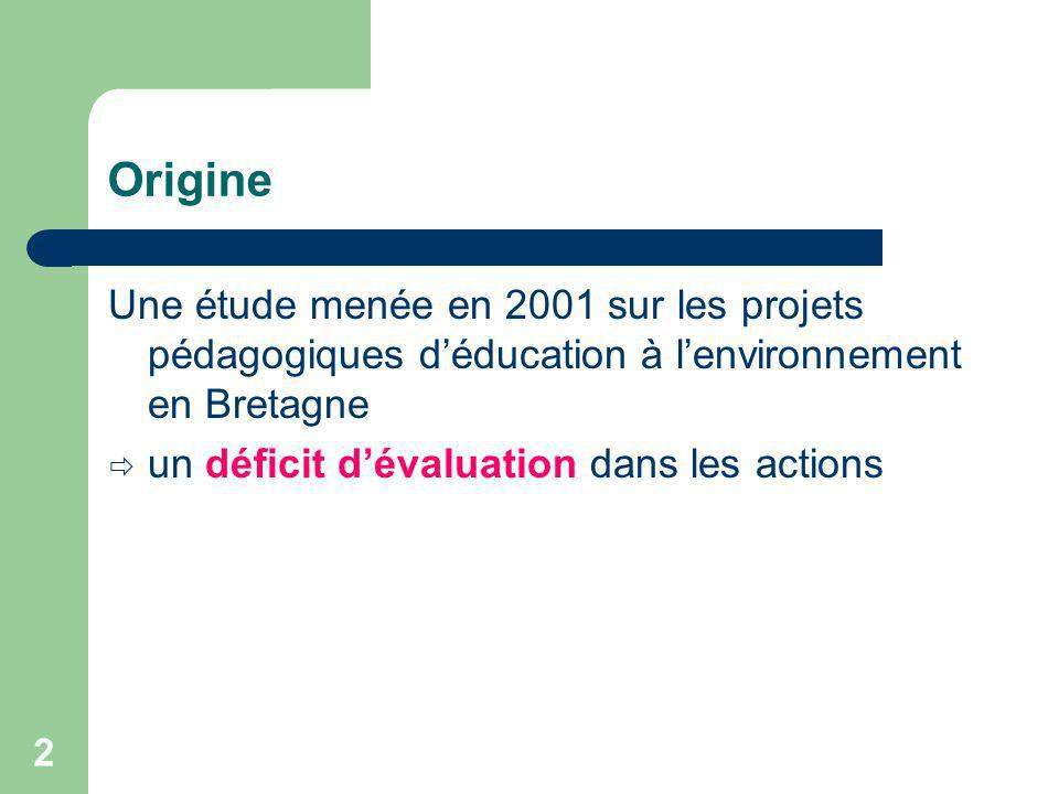 Origine Une étude menée en 2001 sur les projets pédagogiques d'éducation à l'environnement en Bretagne.