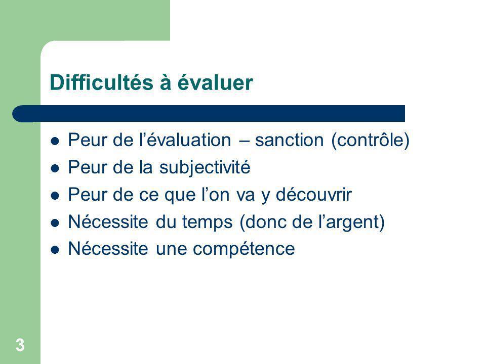Difficultés à évaluer Peur de l'évaluation – sanction (contrôle)