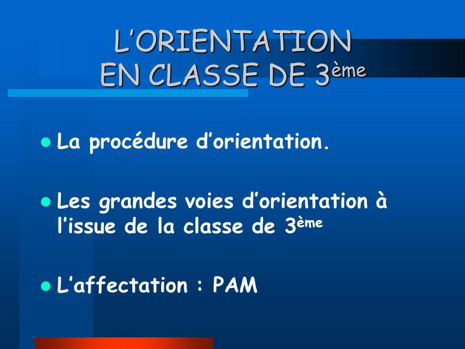 L'ORIENTATION EN CLASSE DE 3ème