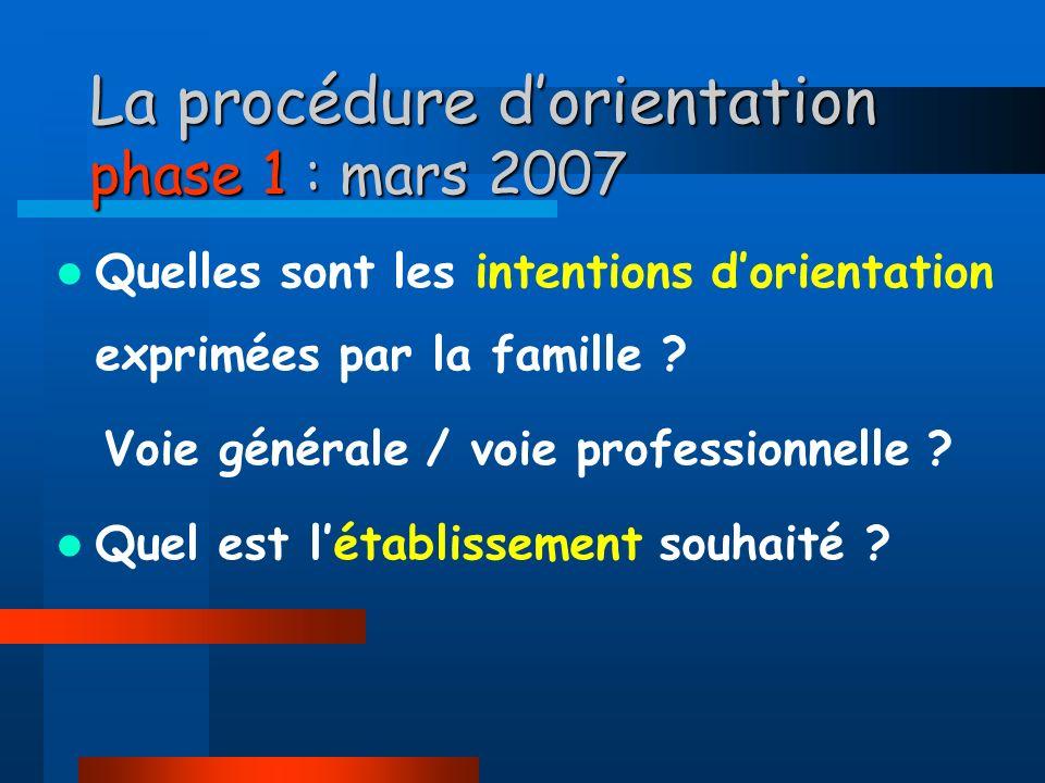 La procédure d'orientation phase 1 : mars 2007