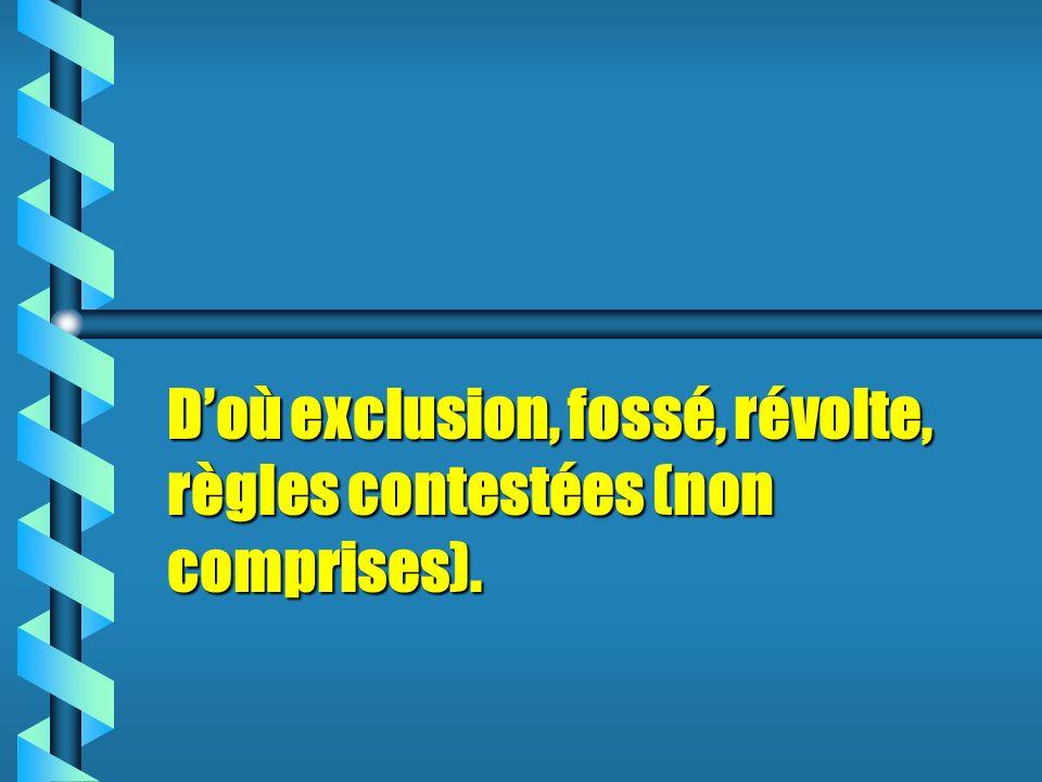 D'où exclusion, fossé, révolte, règles contestées (non comprises).