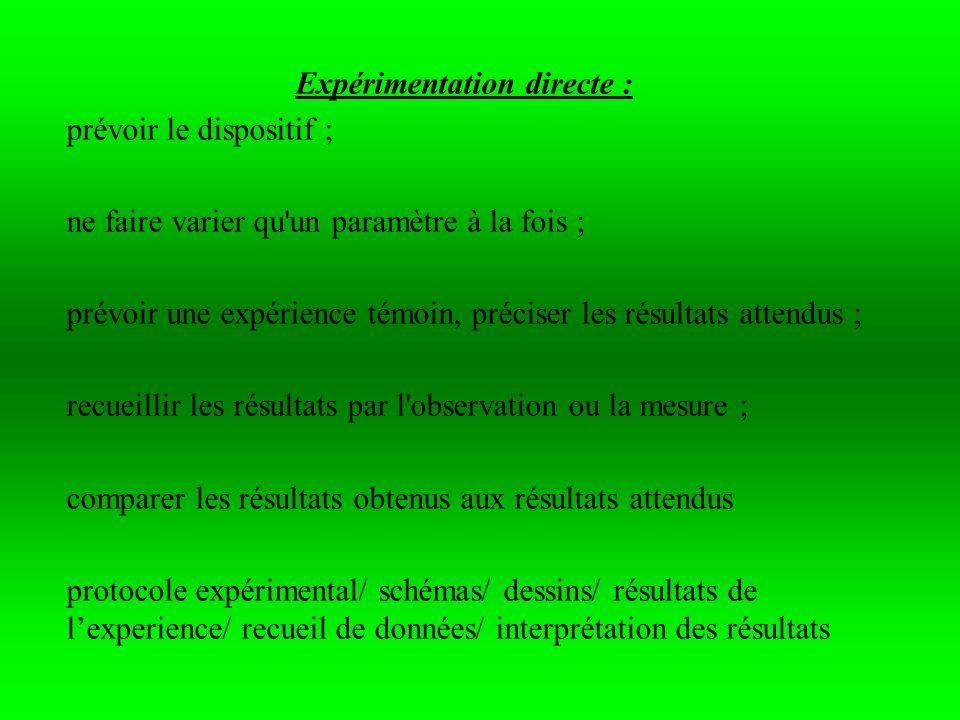 Expérimentation directe :