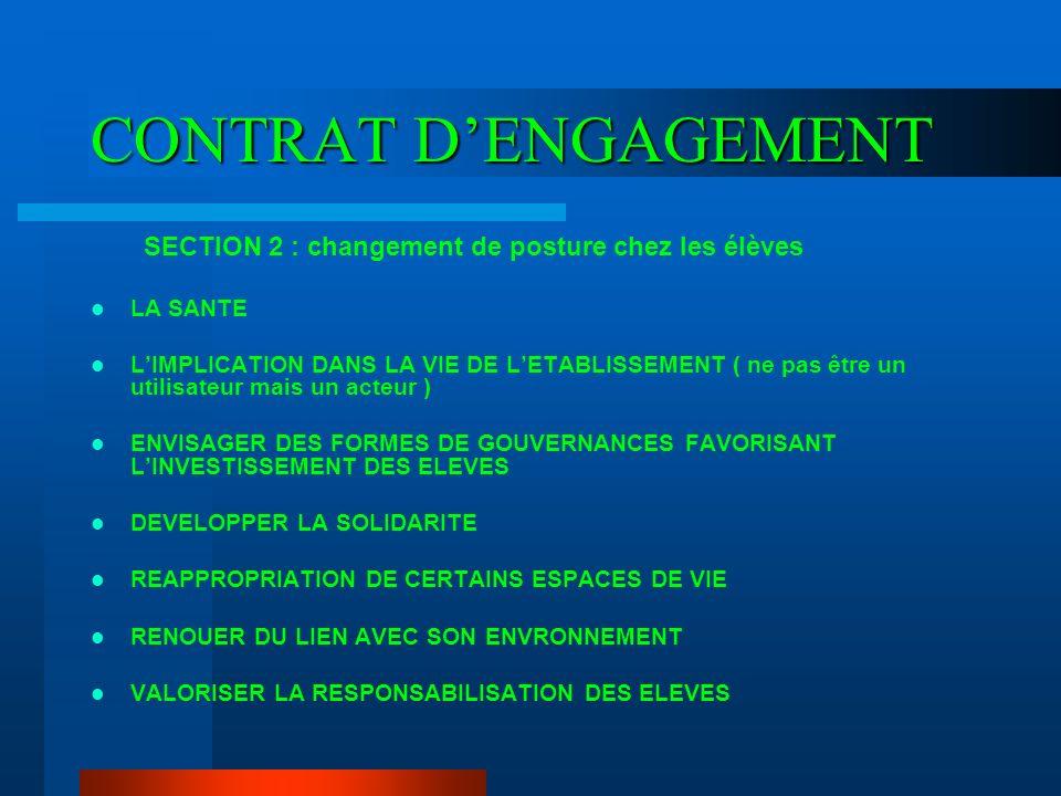 CONTRAT D'ENGAGEMENT SECTION 2 : changement de posture chez les élèves