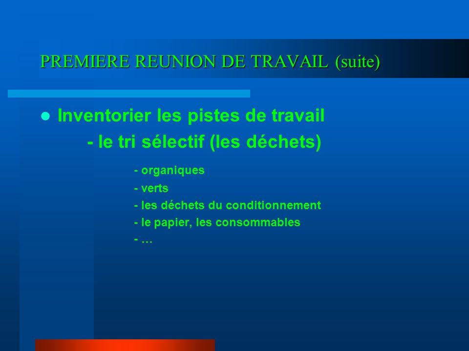 PREMIERE REUNION DE TRAVAIL (suite)