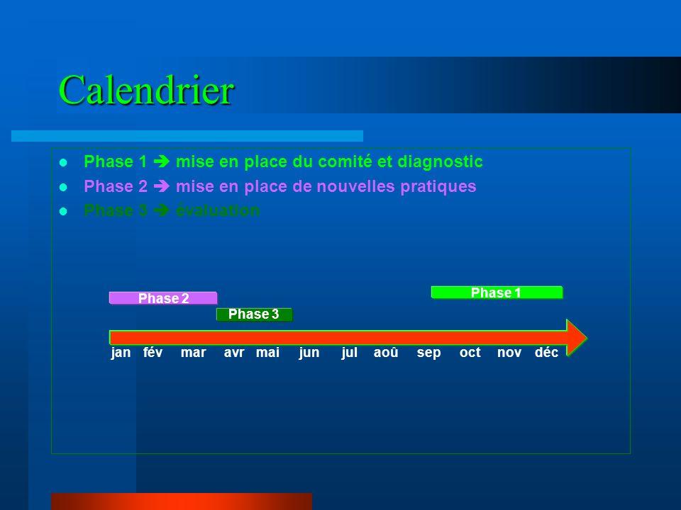Calendrier Phase 1  mise en place du comité et diagnostic