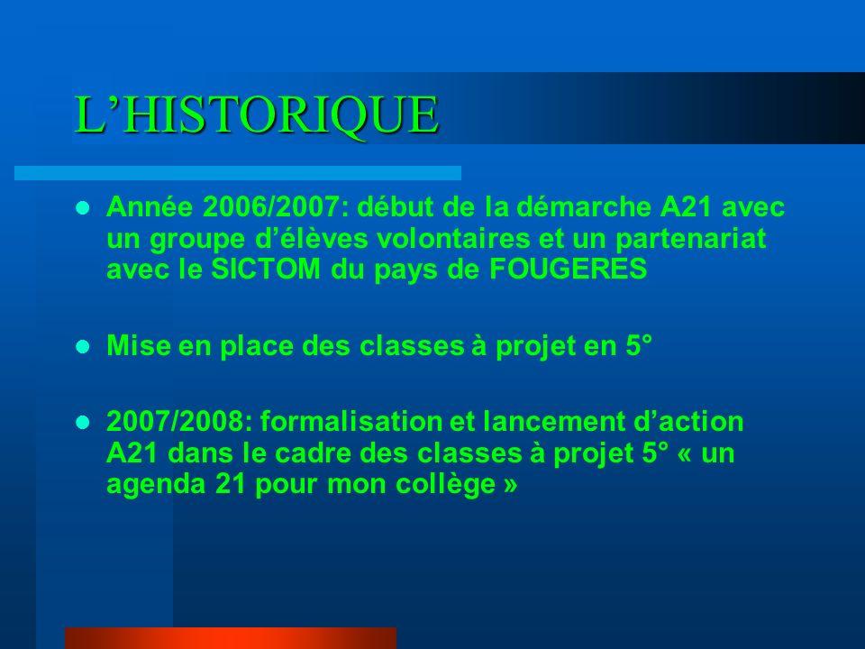 L'HISTORIQUE Année 2006/2007: début de la démarche A21 avec un groupe d'élèves volontaires et un partenariat avec le SICTOM du pays de FOUGERES.