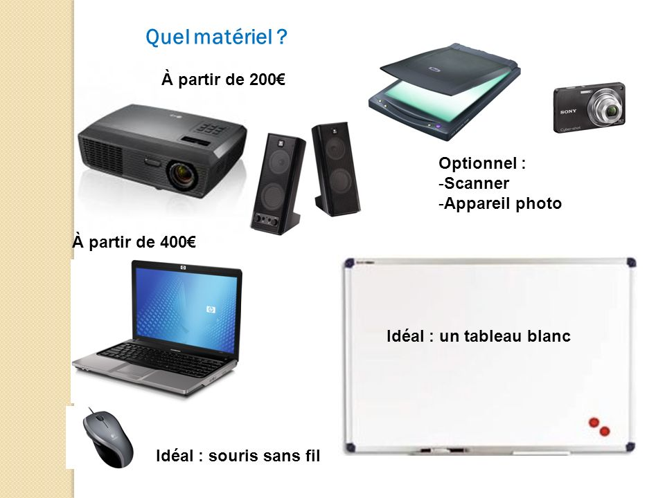 Quel matériel À partir de 200€ Optionnel : Scanner Appareil photo