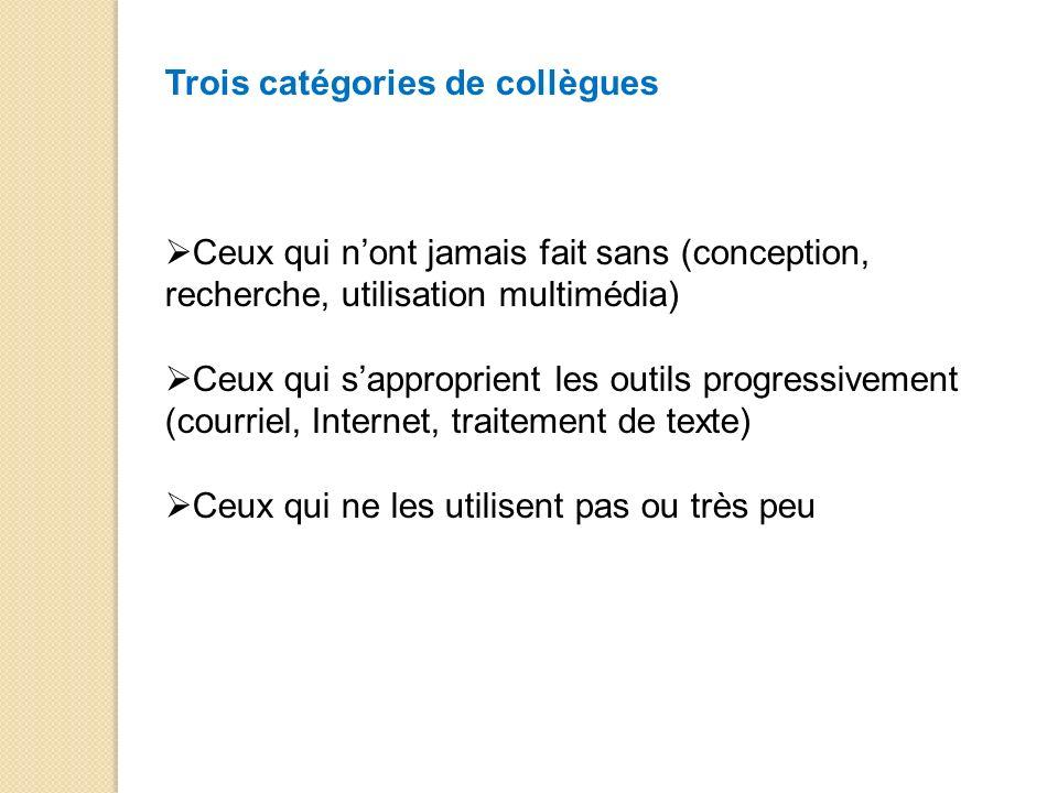 Trois catégories de collègues