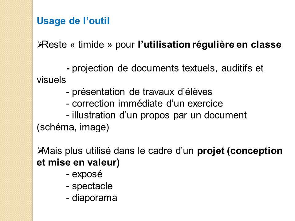 Usage de l'outil Reste « timide » pour l'utilisation régulière en classe. - projection de documents textuels, auditifs et visuels.
