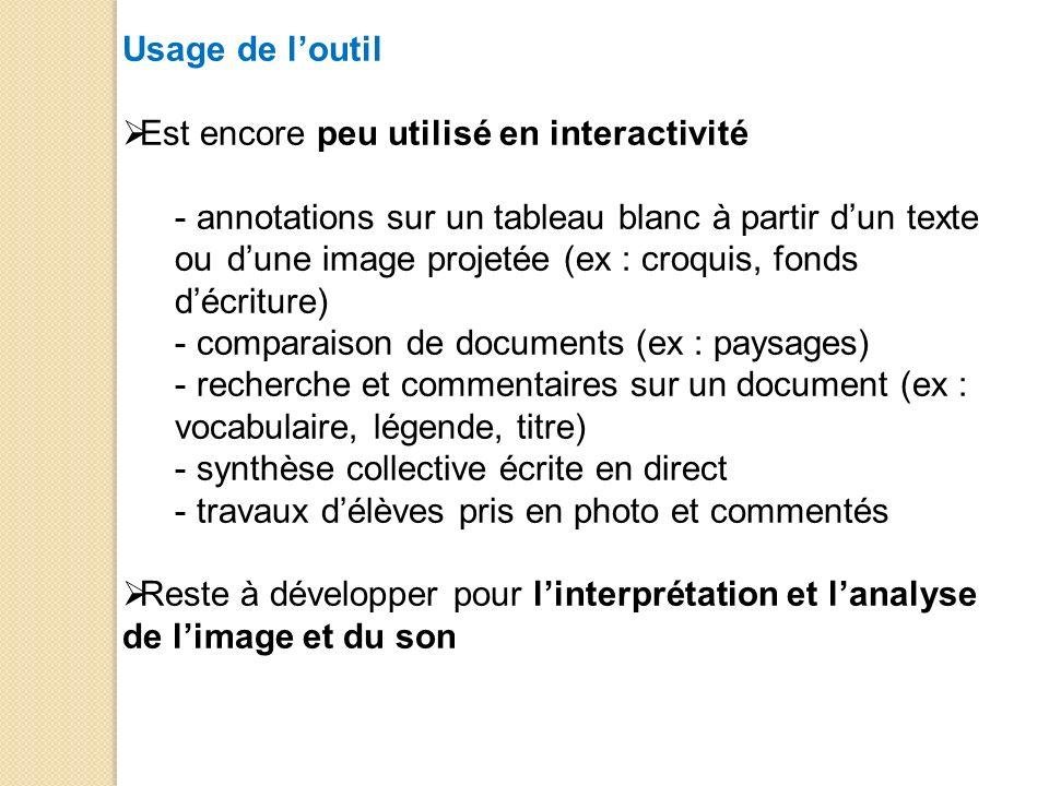 Usage de l'outil Est encore peu utilisé en interactivité.