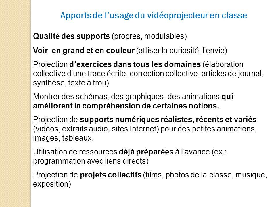 Apports de l'usage du vidéoprojecteur en classe