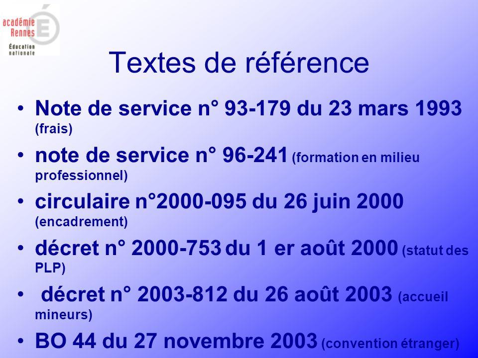 Textes de référence Note de service n° 93-179 du 23 mars 1993 (frais)