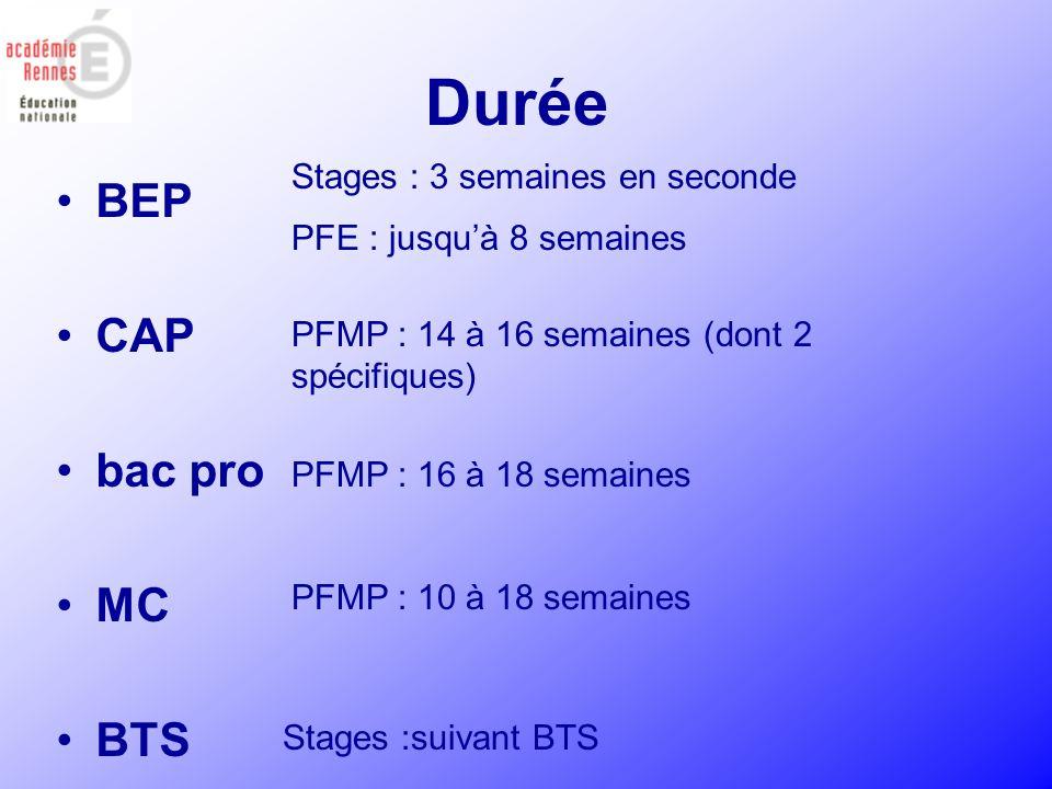 Durée BEP CAP bac pro MC BTS Stages : 3 semaines en seconde