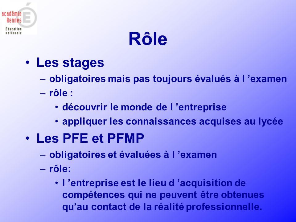 Rôle Les stages Les PFE et PFMP
