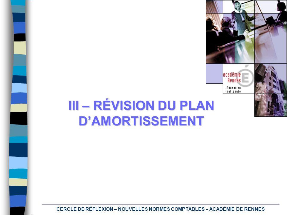 III – RÉVISION DU PLAN D'AMORTISSEMENT