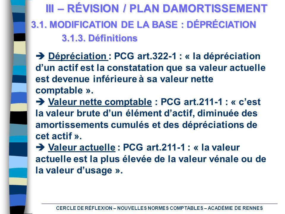 III – RÉVISION / PLAN DAMORTISSEMENT