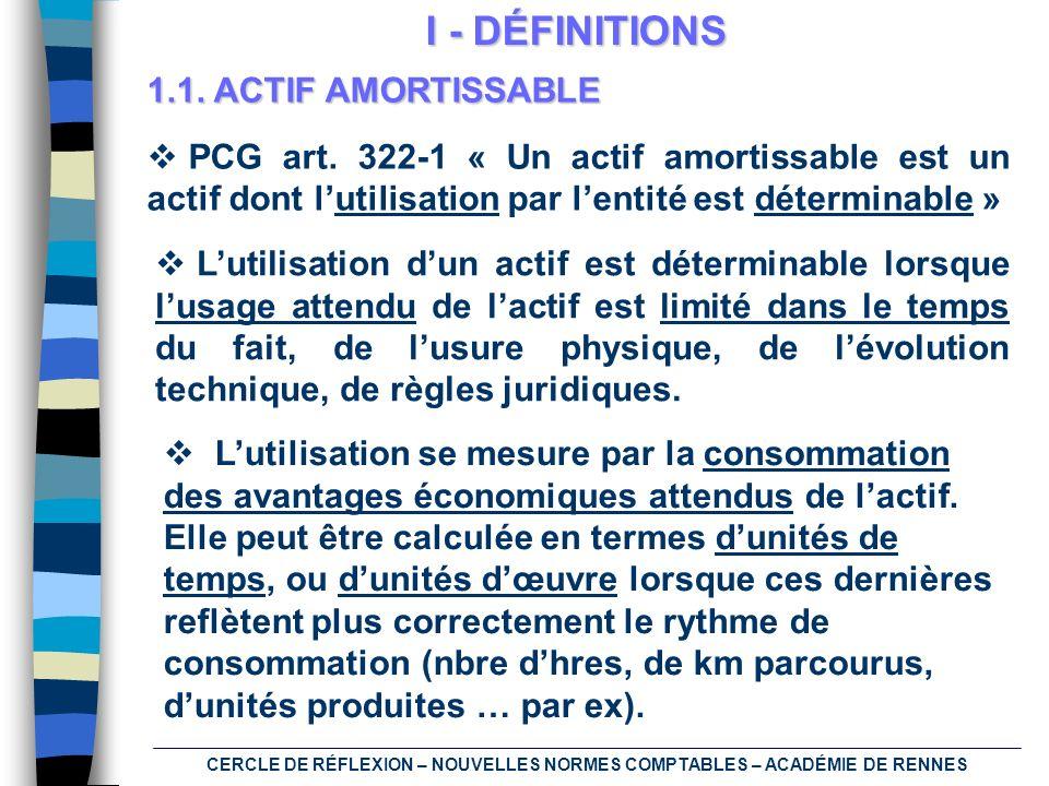 CERCLE DE RÉFLEXION – NOUVELLES NORMES COMPTABLES – ACADÉMIE DE RENNES