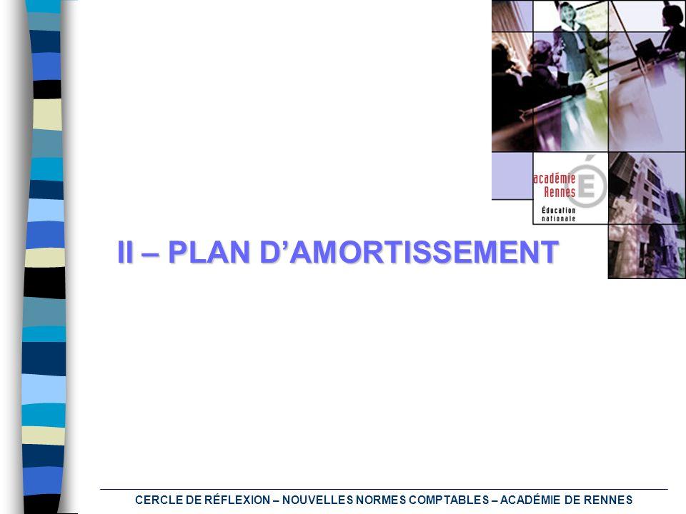 II – PLAN D'AMORTISSEMENT