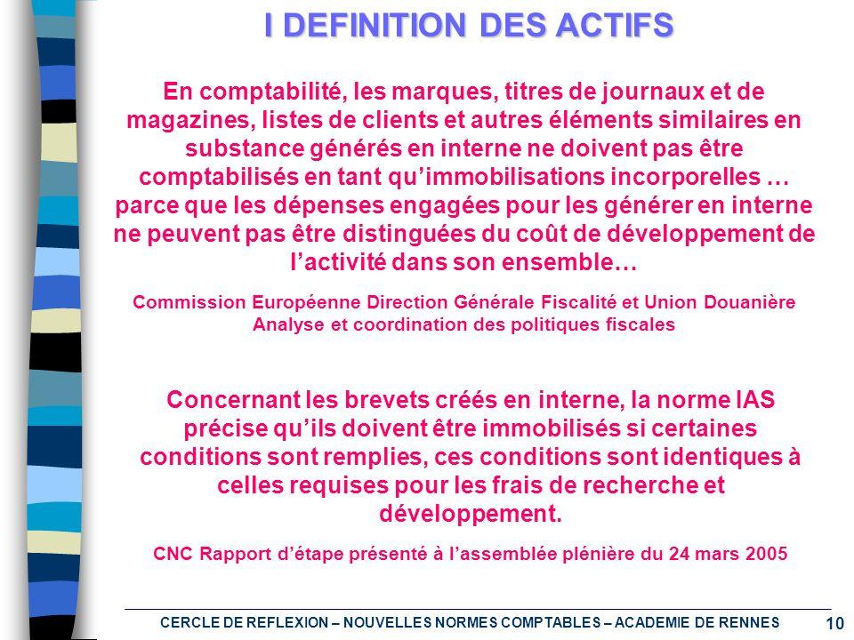 I DEFINITION DES ACTIFS