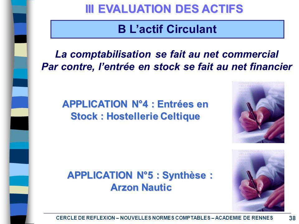III EVALUATION DES ACTIFS B L'actif Circulant