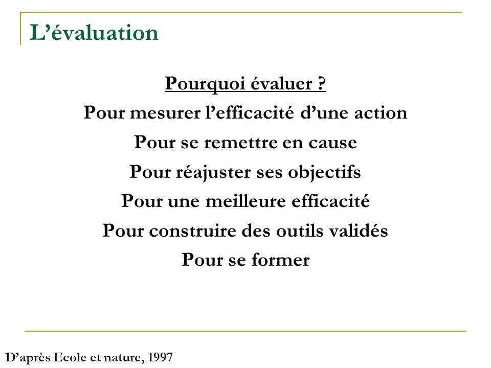 L'évaluation Pourquoi évaluer Pour mesurer l'efficacité d'une action