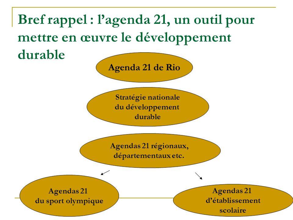 Bref rappel : l'agenda 21, un outil pour mettre en œuvre le développement durable