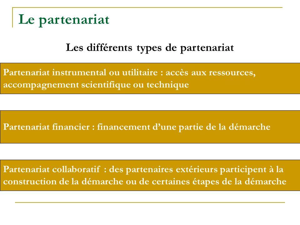 Les différents types de partenariat
