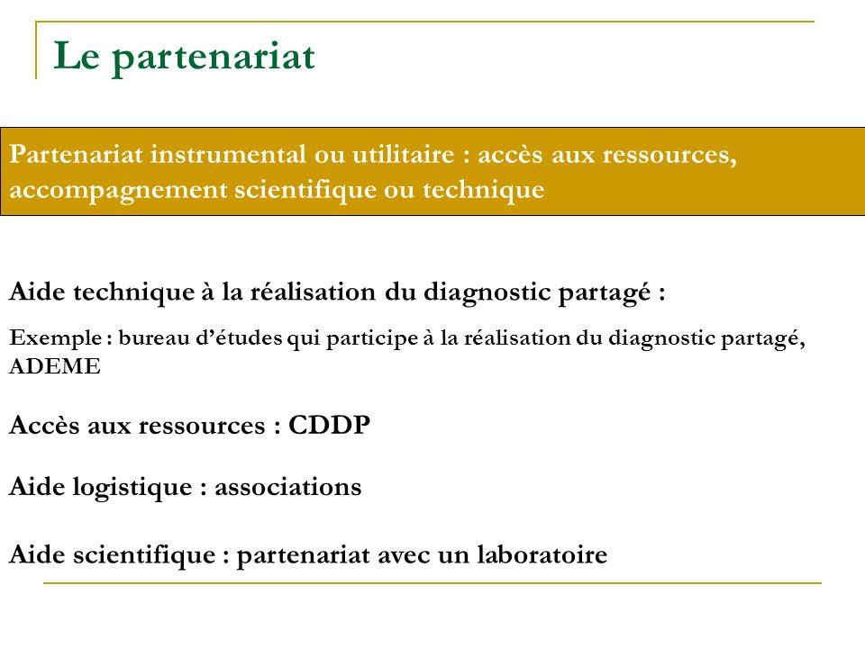 Le partenariat Partenariat instrumental ou utilitaire : accès aux ressources, accompagnement scientifique ou technique.