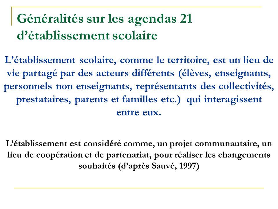 Généralités sur les agendas 21 d'établissement scolaire