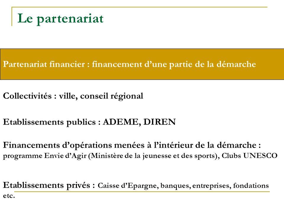 Le partenariat Partenariat financier : financement d'une partie de la démarche. Collectivités : ville, conseil régional.