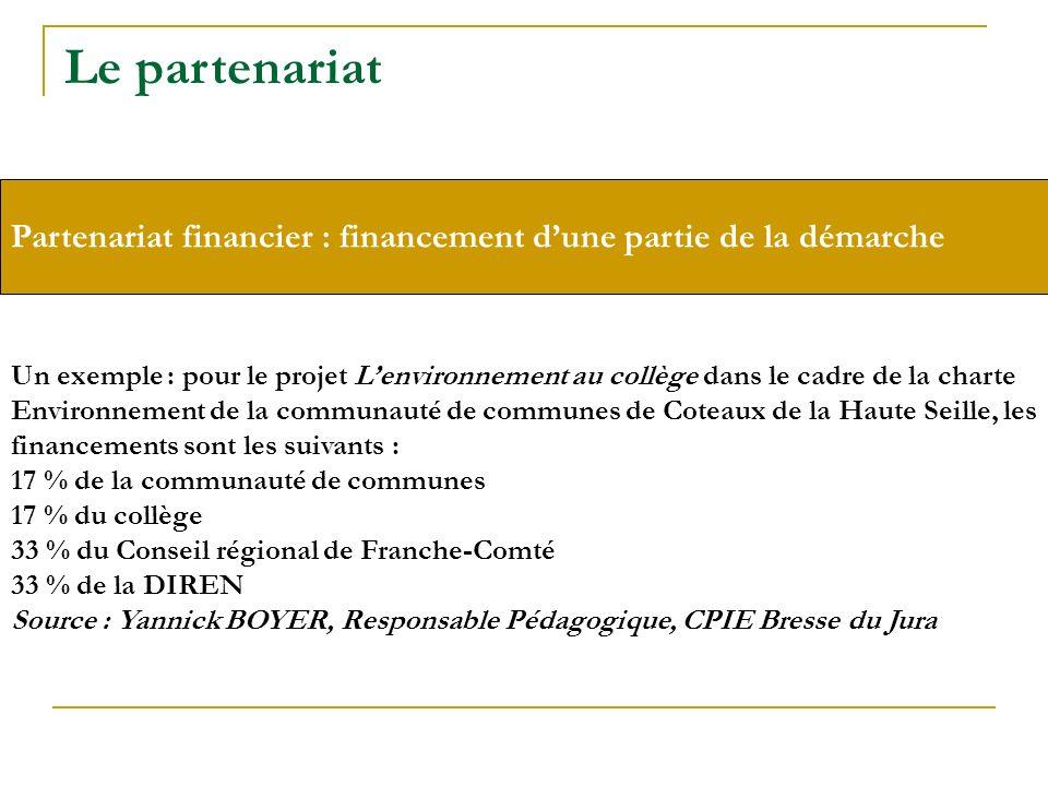 Le partenariat Partenariat financier : financement d'une partie de la démarche.