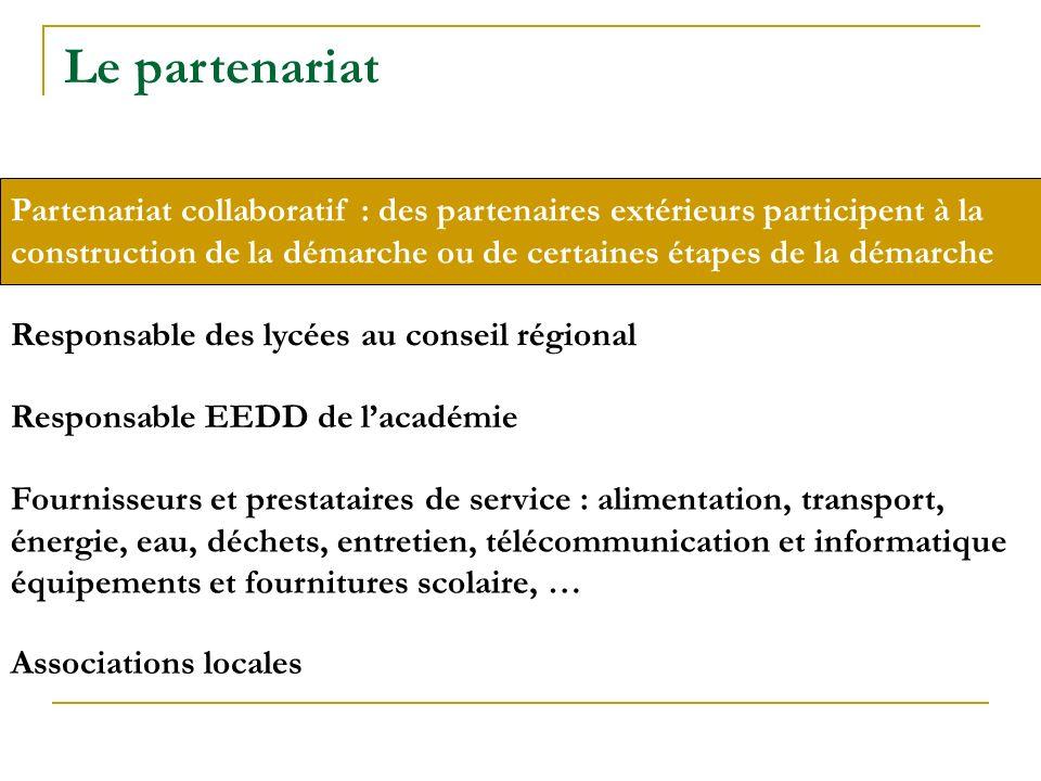 Le partenariat Partenariat collaboratif : des partenaires extérieurs participent à la.