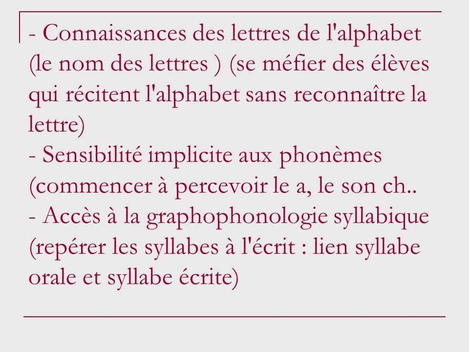 - Connaissances des lettres de l alphabet (le nom des lettres ) (se méfier des élèves qui récitent l alphabet sans reconnaître la lettre) - Sensibilité implicite aux phonèmes (commencer à percevoir le a, le son ch..
