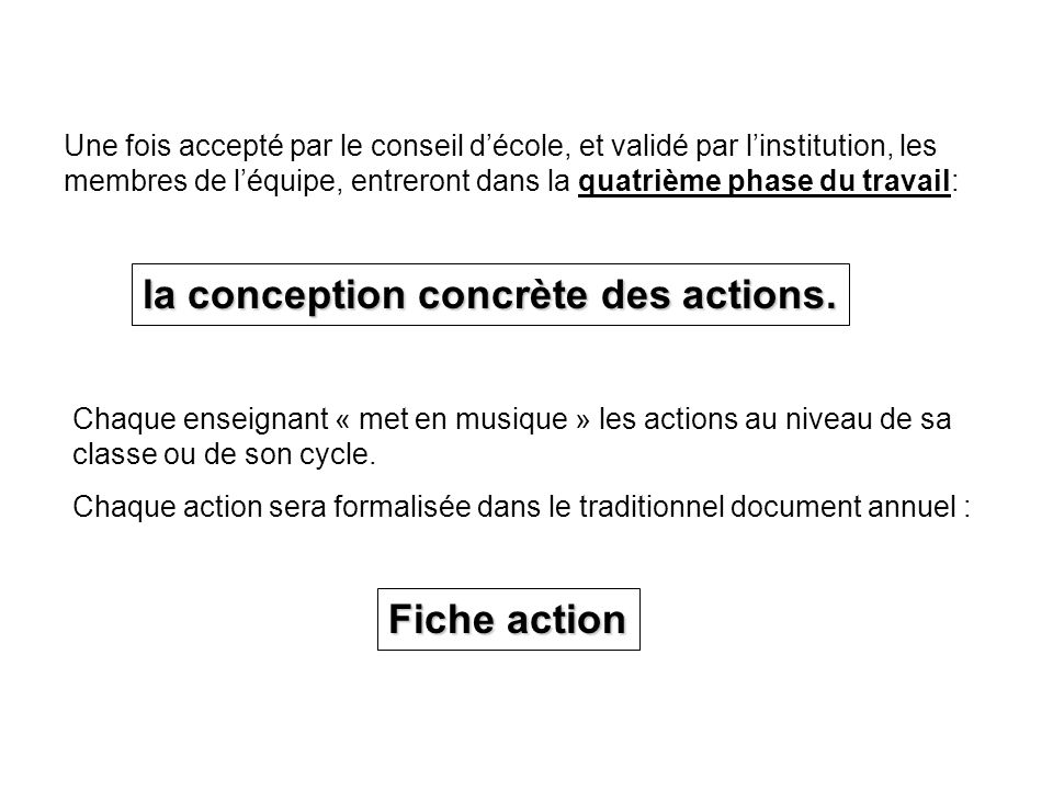 la conception concrète des actions.