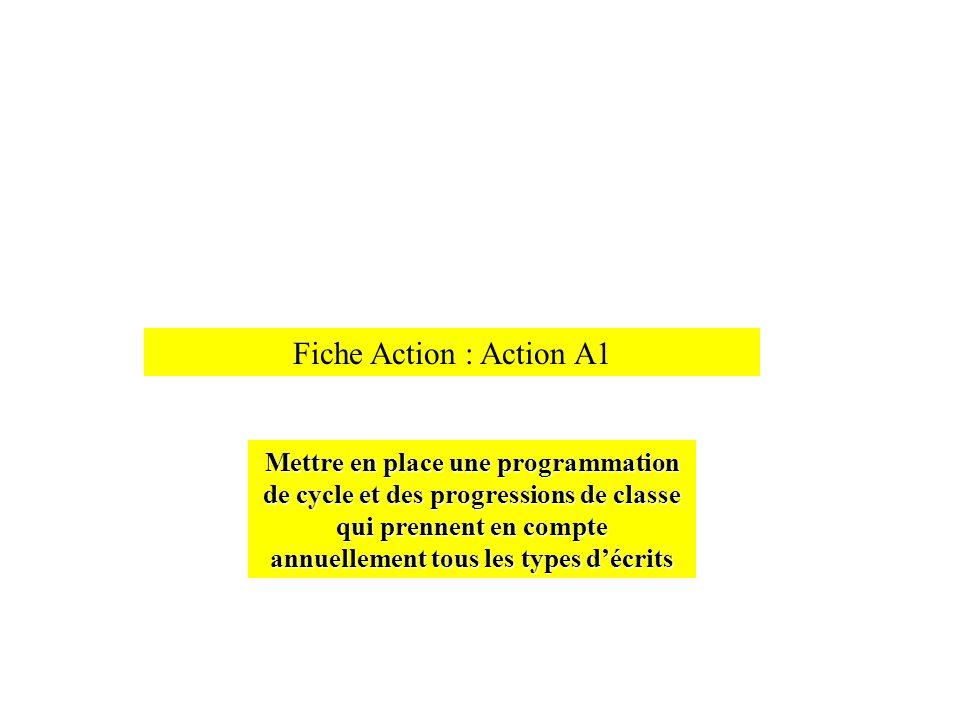 Fiche Action : Action A1