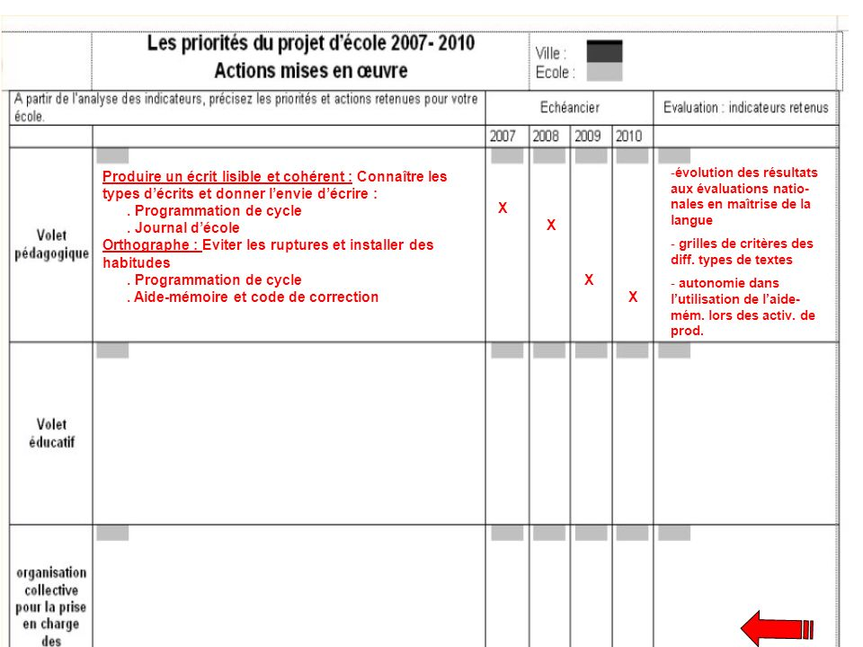 . Programmation de cycle . Journal d'école