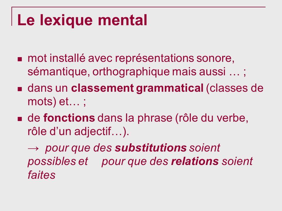 Le lexique mental mot installé avec représentations sonore, sémantique, orthographique mais aussi … ;