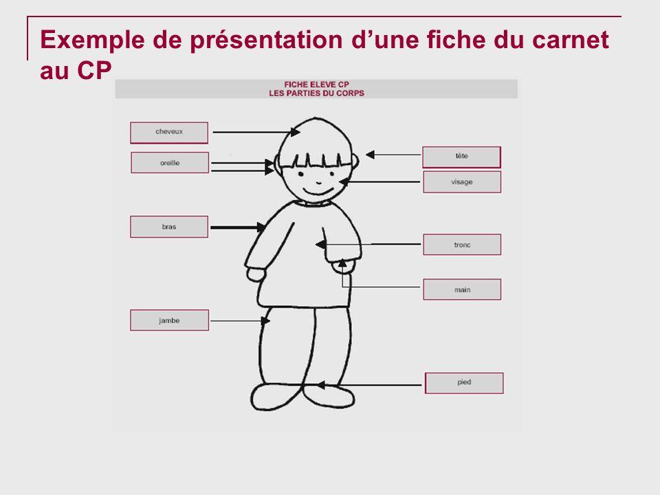 Exemple de présentation d'une fiche du carnet au CP