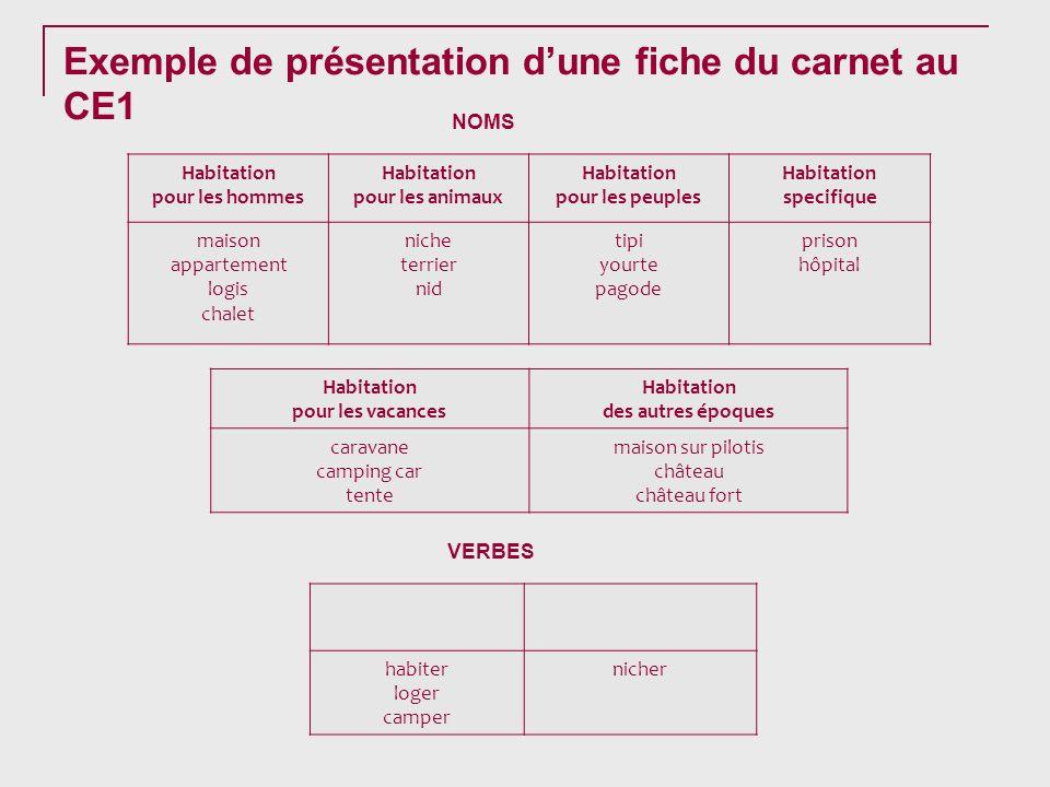 Exemple de présentation d'une fiche du carnet au CE1
