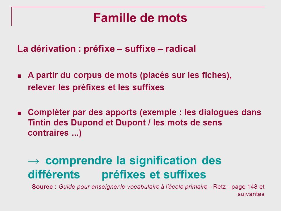 Famille de mots La dérivation : préfixe – suffixe – radical. A partir du corpus de mots (placés sur les fiches),