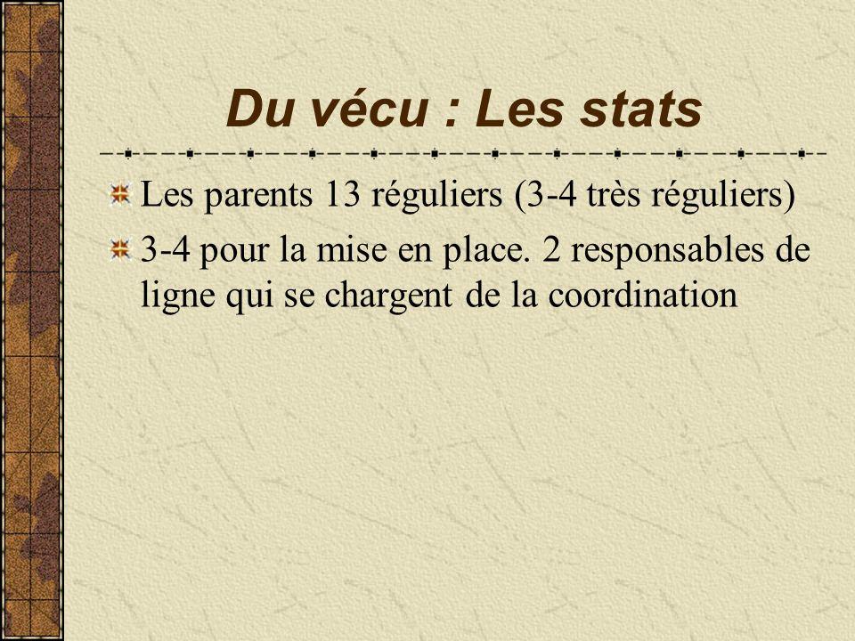 Du vécu : Les stats Les parents 13 réguliers (3-4 très réguliers)